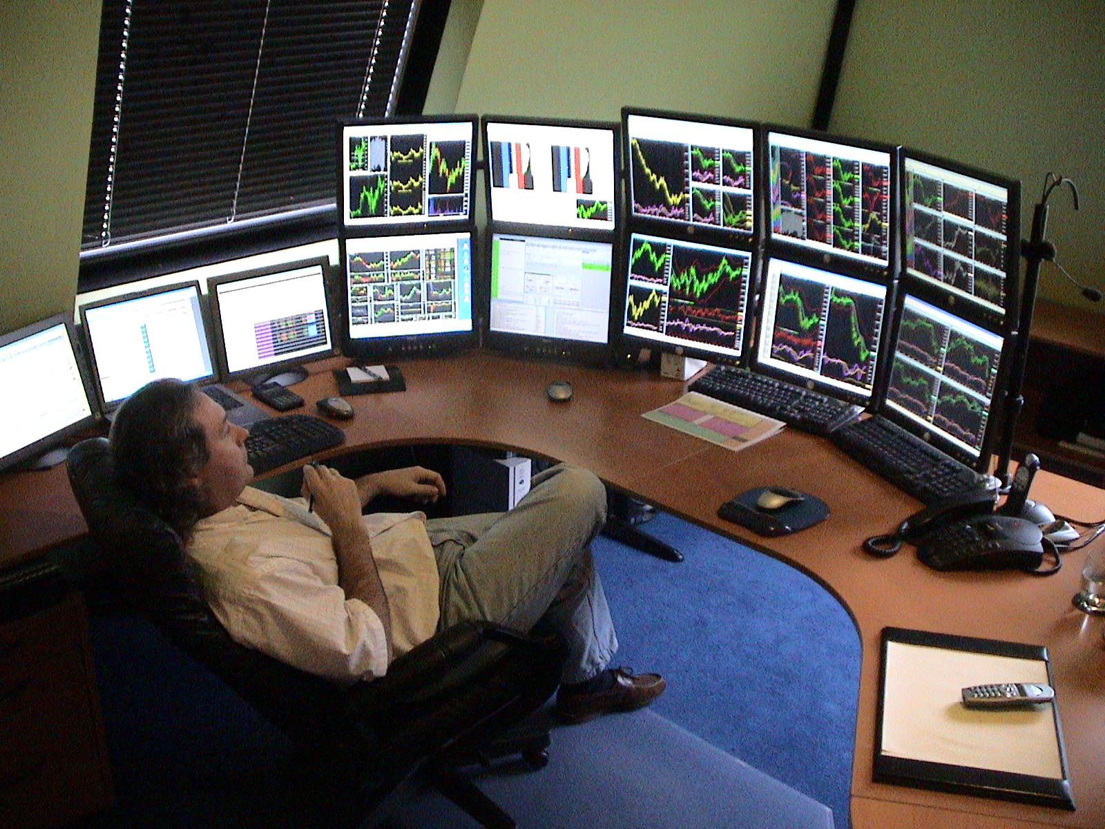 What broker do professional forex traders use